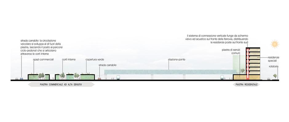 sezione ambientale-schema copy